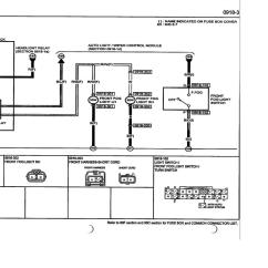 Fog Lights Wiring Diagram American Standard Mazda Data Diagrams