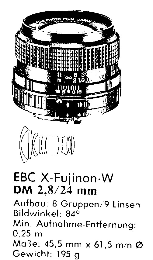 X-Fujinon 24mm / 2.8 Help!