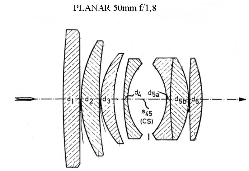 Q on Ultron lenses