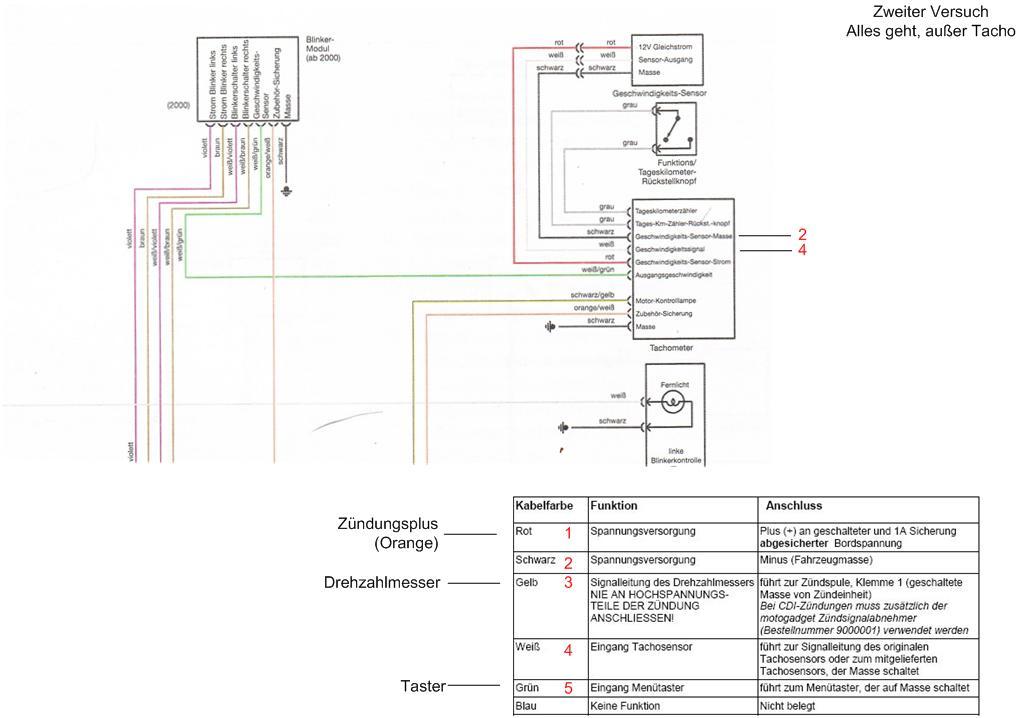 [DIAGRAM in Pictures Database] 1982 Fxr Wiring Diagram