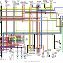 2005 Harley Davidson Softail Wiring Diagram Nephron Not Labeled 2016 Fuse Box Auto