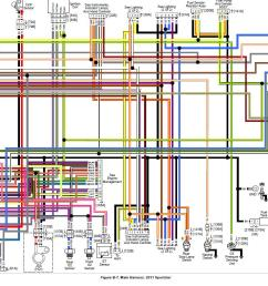 harley engine wiring diagram wiring diagram portal harley davidson softail wiring diagram 98 1988 harley softail ignition wiring diagram [ 1234 x 815 Pixel ]