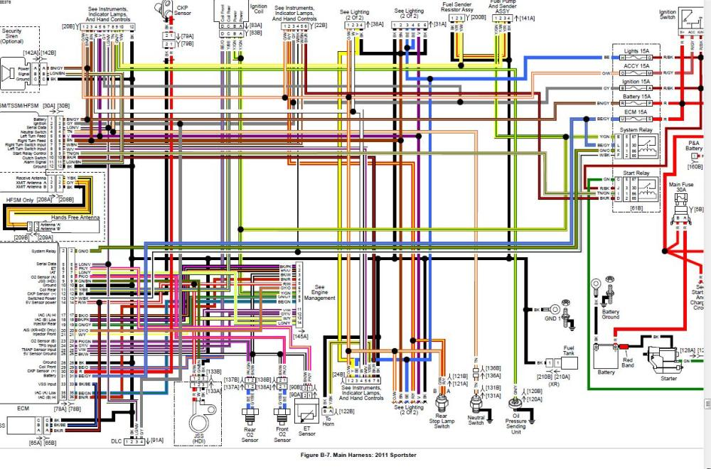 medium resolution of harley davidson fxst wiring diagram wiring diagram detailed club car wiring 2010 harley davidson wiring
