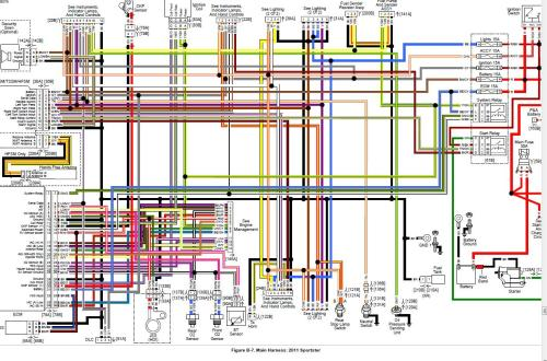 small resolution of harley davidson fxst wiring diagram wiring diagram detailed club car wiring 2010 harley davidson wiring
