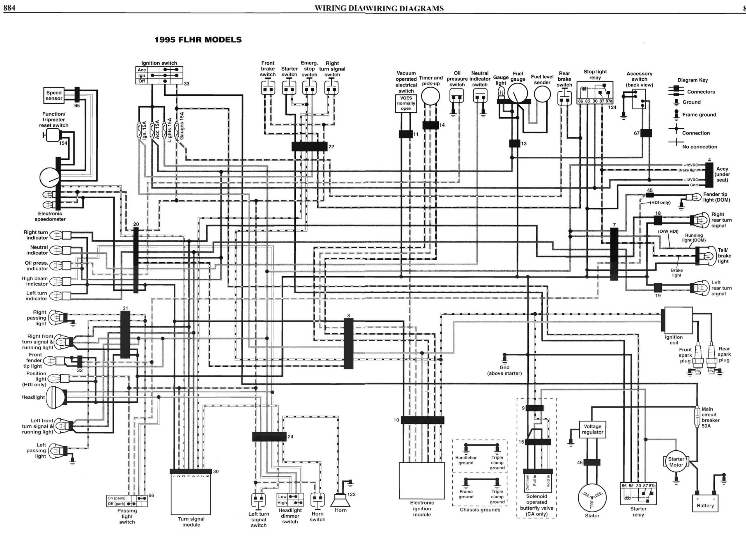 FLHR/C Road King (C): FLHR 1994/95 Wiring Diagram in Farbe