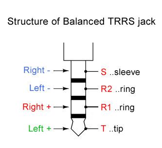 DAP ที่มี jack Balanced แค่เปลี่ยนหัวแจ็คบาลานซ์หูฟัง ก็