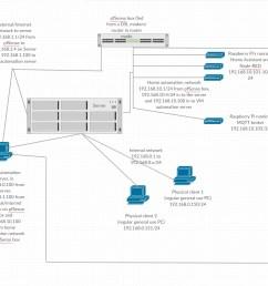 0 1541957538895 mastiff s network jpg [ 1683 x 1557 Pixel ]