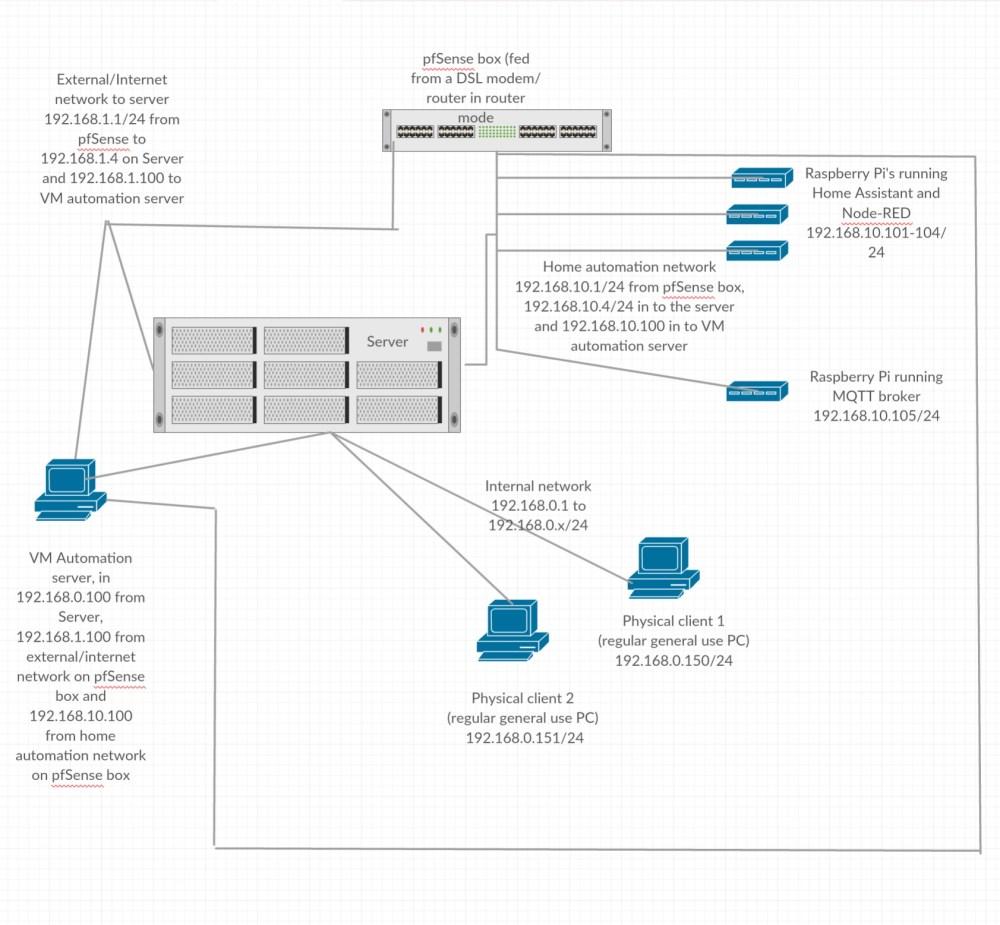 medium resolution of 0 1541957538895 mastiff s network jpg