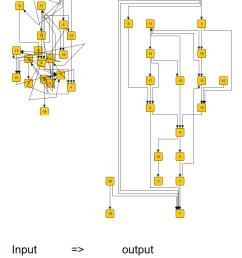 auto layout node position and line route [ 892 x 1072 Pixel ]