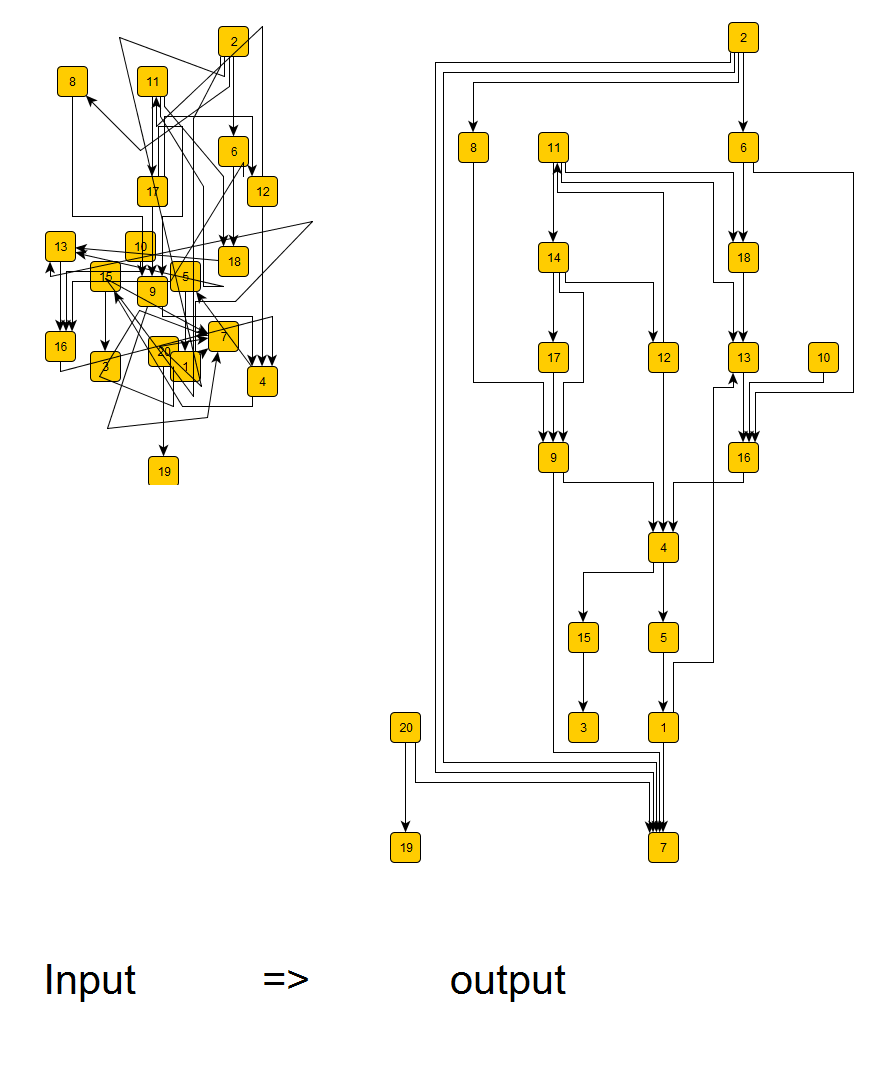 medium resolution of auto layout node position and line route
