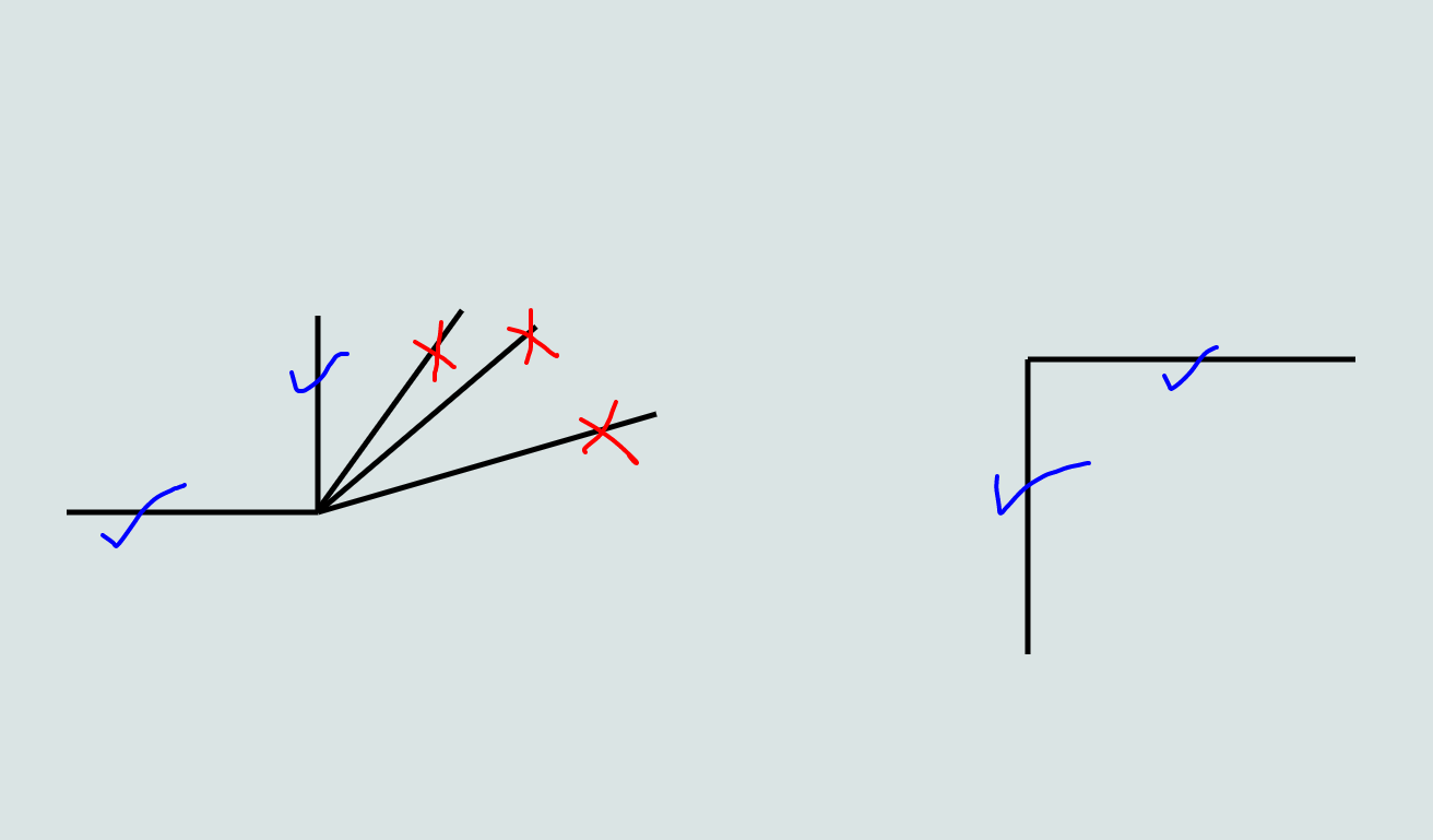 hight resolution of only the line marked as correct should be allowed when drawing a line it should start with either 90 degree or 0 degree