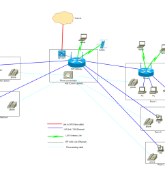 solved topology wiring recommended for my home network [ 1500 x 1000 Pixel ]