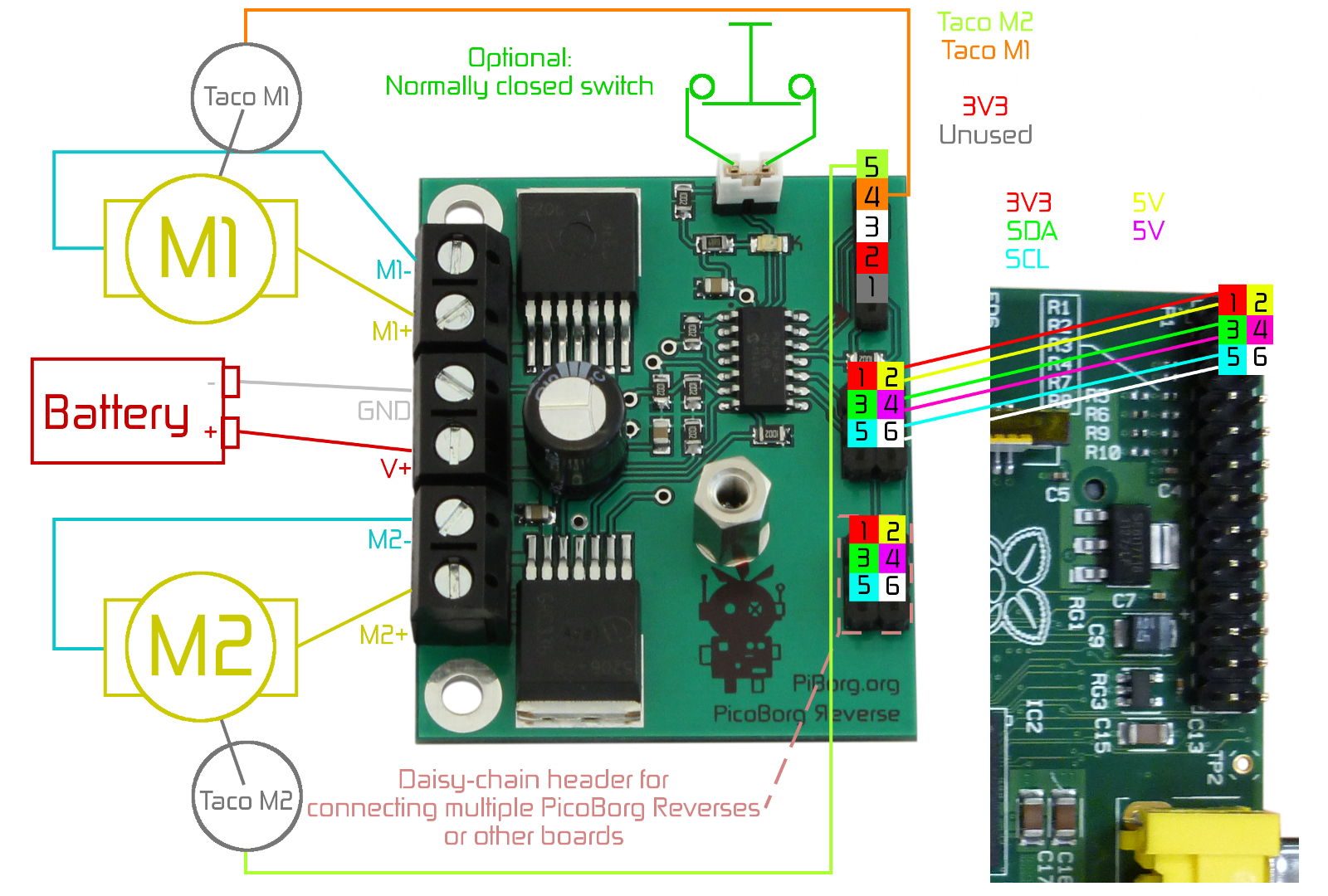 hight resolution of  connected to the correct pin for the attached motor the 3v3 and ground on the same five pin header may be used to power the taco encoder if needed
