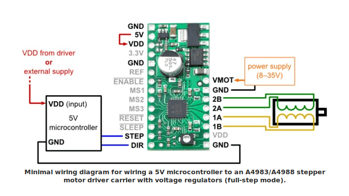 5 Wire Motor Diagram Only One Direction A4988 Stepper Motor Driver Motor