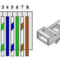 T568b Wiring Diagram Gm Alternator Connexion Box Prise Murale Rj45 - Le Forum Sfr 1500672