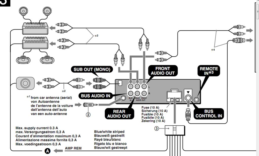 Hjelp til kobling av signalkabler på spilleren?