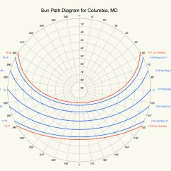 Diagram Parts Of The Sun Trane Voyager Thermostat Wiring For Kids Jangan Lupa Persenannya
