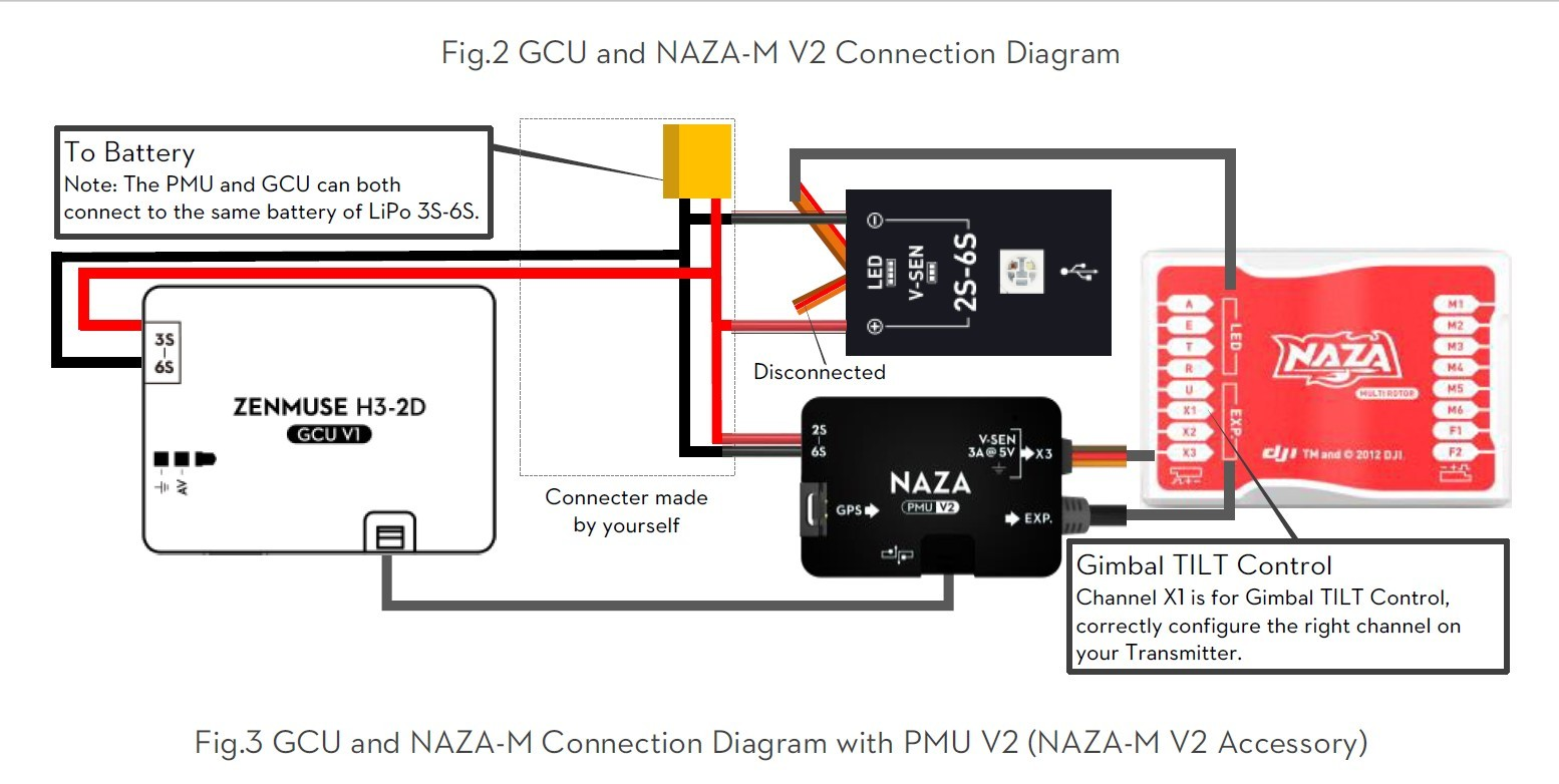 hight resolution of gcu connection diagram jpg