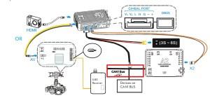 PMU failureDJI Non HD gimbalLightbridge wiring harness