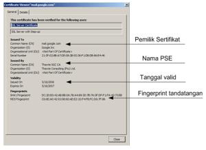 permohonan sertifikat elektronik