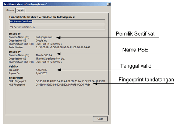 syarat permohonan sertifikat elektronik pajak forum