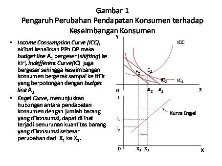 kebijakan-pajak-pemerintah-daerah
