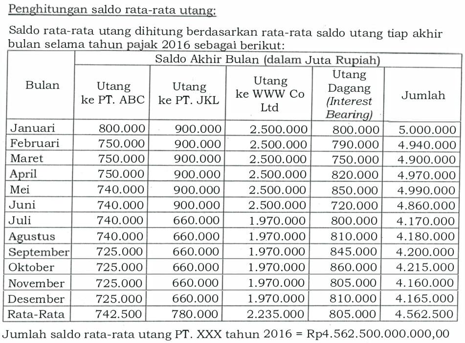 contoh-menghitung-debt-to-equity-ratio-pmk-169