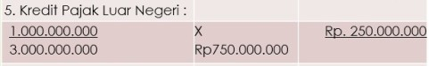 pengkreditan-pajak-pph-24
