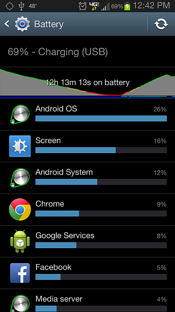 Battery Drains ON AIRPLANE MODE  Android Forums at AndroidCentralcom