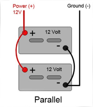 Battery Hook up diagram for 4 12 volts on 1985 Freightliner