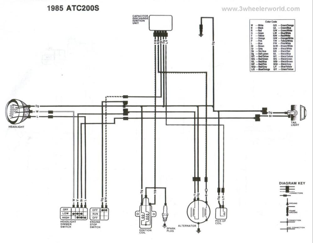 medium resolution of 1982 honda xr200r wiring diagram wiring diagrams schema rh 39 verena hoegerl de honda xr350 honda