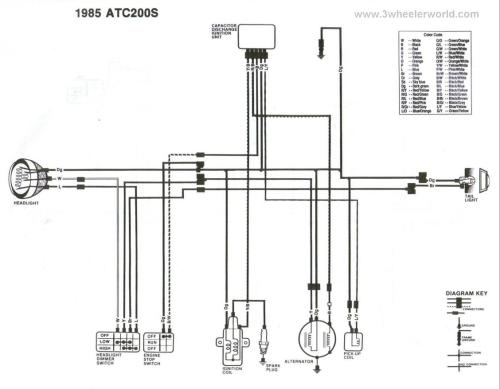 small resolution of 1982 honda xr200r wiring diagram wiring diagrams schema rh 39 verena hoegerl de honda xr350 honda