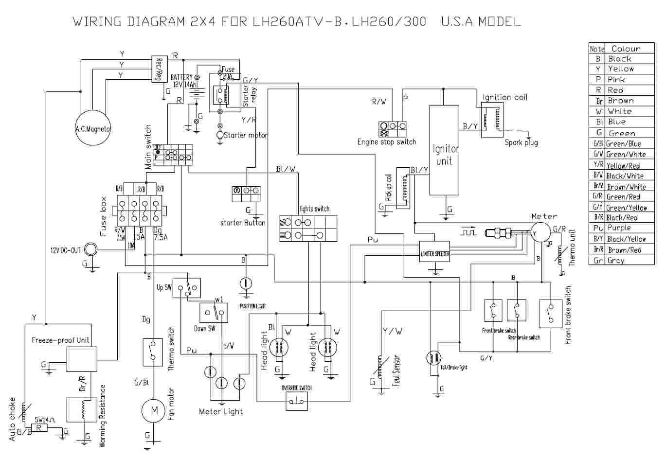 chinese mini quad wiring diagram voltmeter for motorcycle linhai free engine image user
