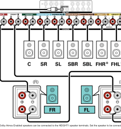 bi amp wiring diagram denon wiring diagram img bi amp high frequency and low frequency on [ 2234 x 1339 Pixel ]