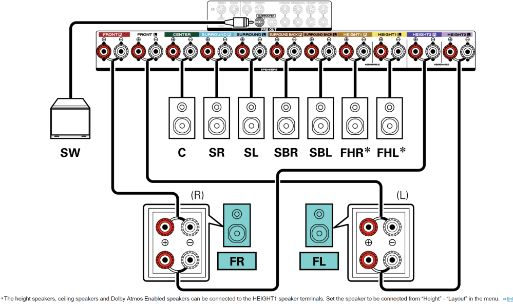 medium resolution of bi amp wiring diagram denon wiring diagram img bi amp high frequency and low frequency on