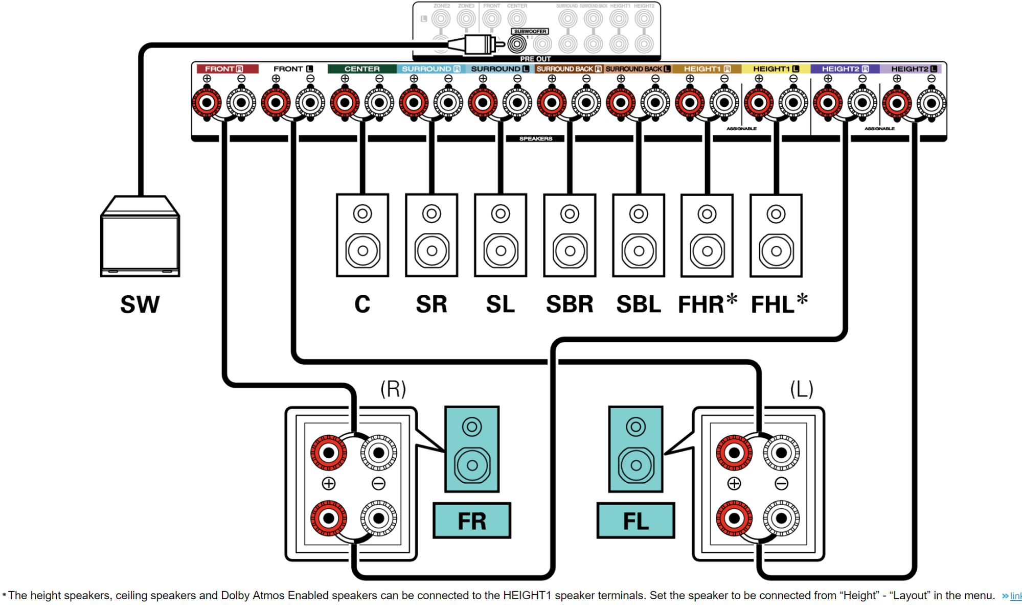 hight resolution of bi amp wiring diagram denon wiring diagram img bi amp high frequency and low frequency on