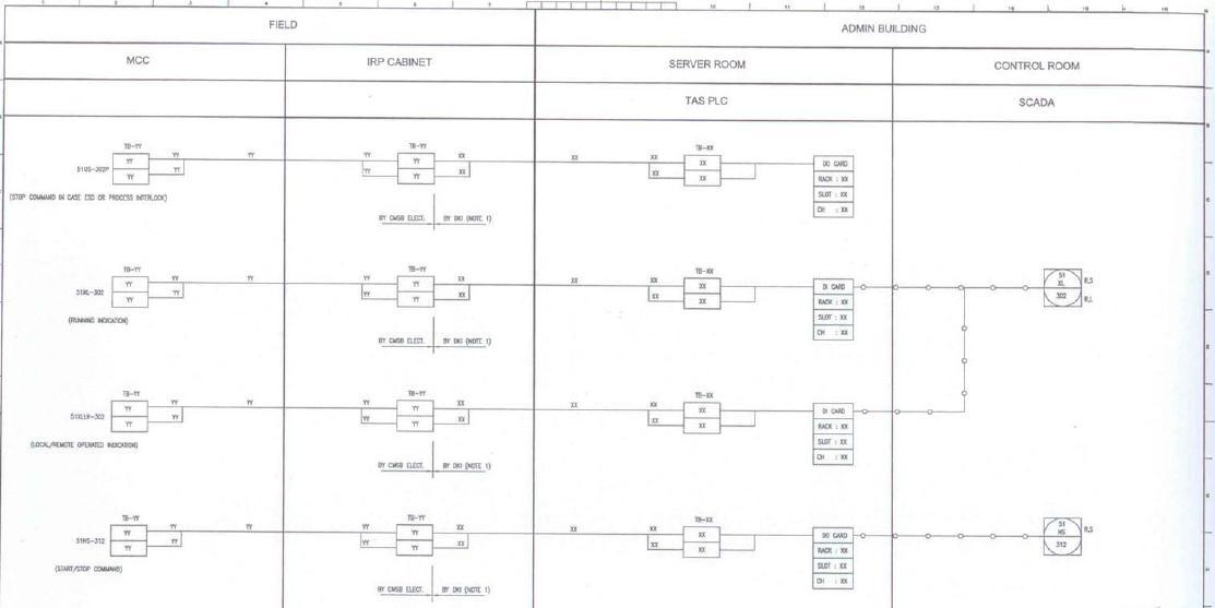 Loop Diagram Autodesk Community