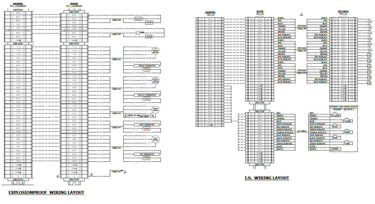 hight resolution of field wiring diagram