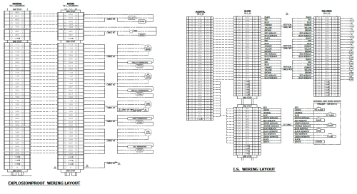 small resolution of field wiring diagram