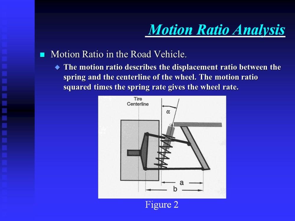 medium resolution of redcat 90 wiring diagram honda 90 wiring diagram wiring dinli 90cc atv parts dinli 50cc parts