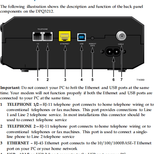Cable Internet Wiring Diagram