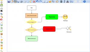 Introducing InstaDiagram  diagram tool for BlackBerry 10