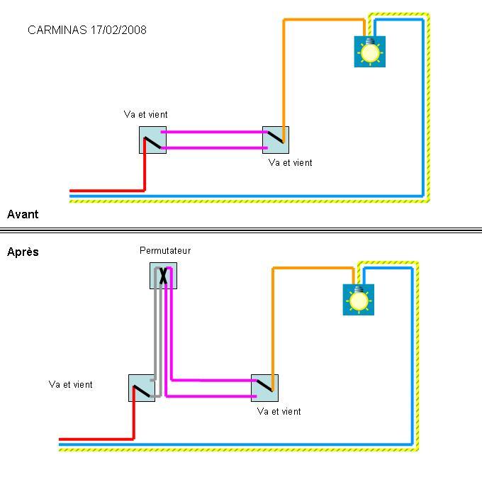 Installer Un 3 Interrupteur Pour Circuit Va Et Vient Resolu