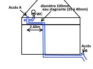detartrer canalisation pvc 100 mm wc