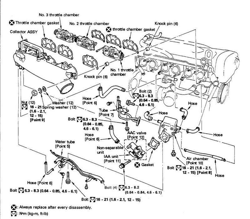 Rb26dett Engine Diagram. Engine. Auto Parts Catalog And