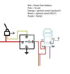 ez wire 12 instructions auto electrical wiring diagram 96 honda accord engine diagram http wwwjustanswercom honda 3ijwn [ 5559 x 3463 Pixel ]
