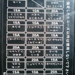 1998 Subaru Impreza Radio Wiring Diagram 3000gt Alternator Gc8 Fusebox Layout Translation
