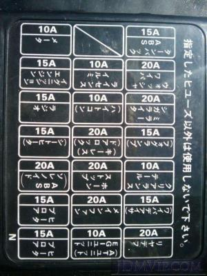 GC8 Fusebox Diagram Layout Translation