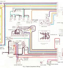starter motor wiring holden 253 just commodores holden v8 distributor wiring diagram at cita asia [ 1279 x 1000 Pixel ]