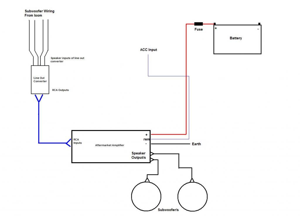 Amplifier Line Out Converter Wiring Diagram. Line Output